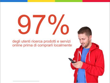 statistica google